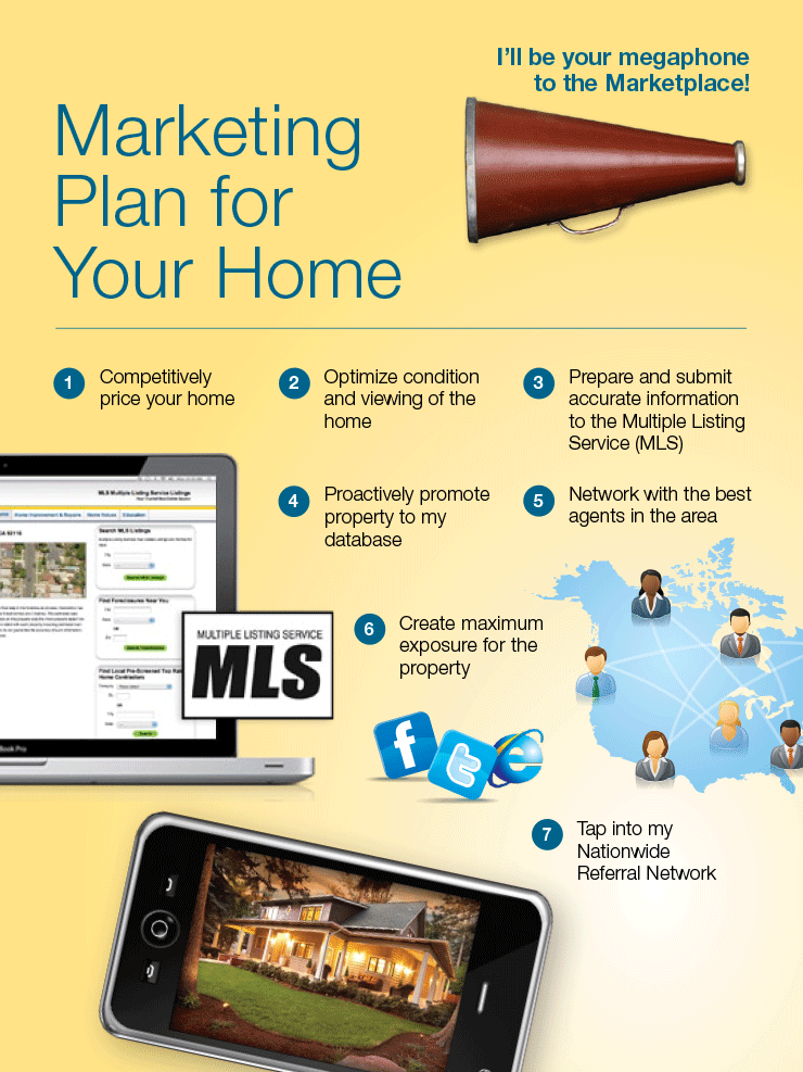 Complete Home Marketing Plan Page 3