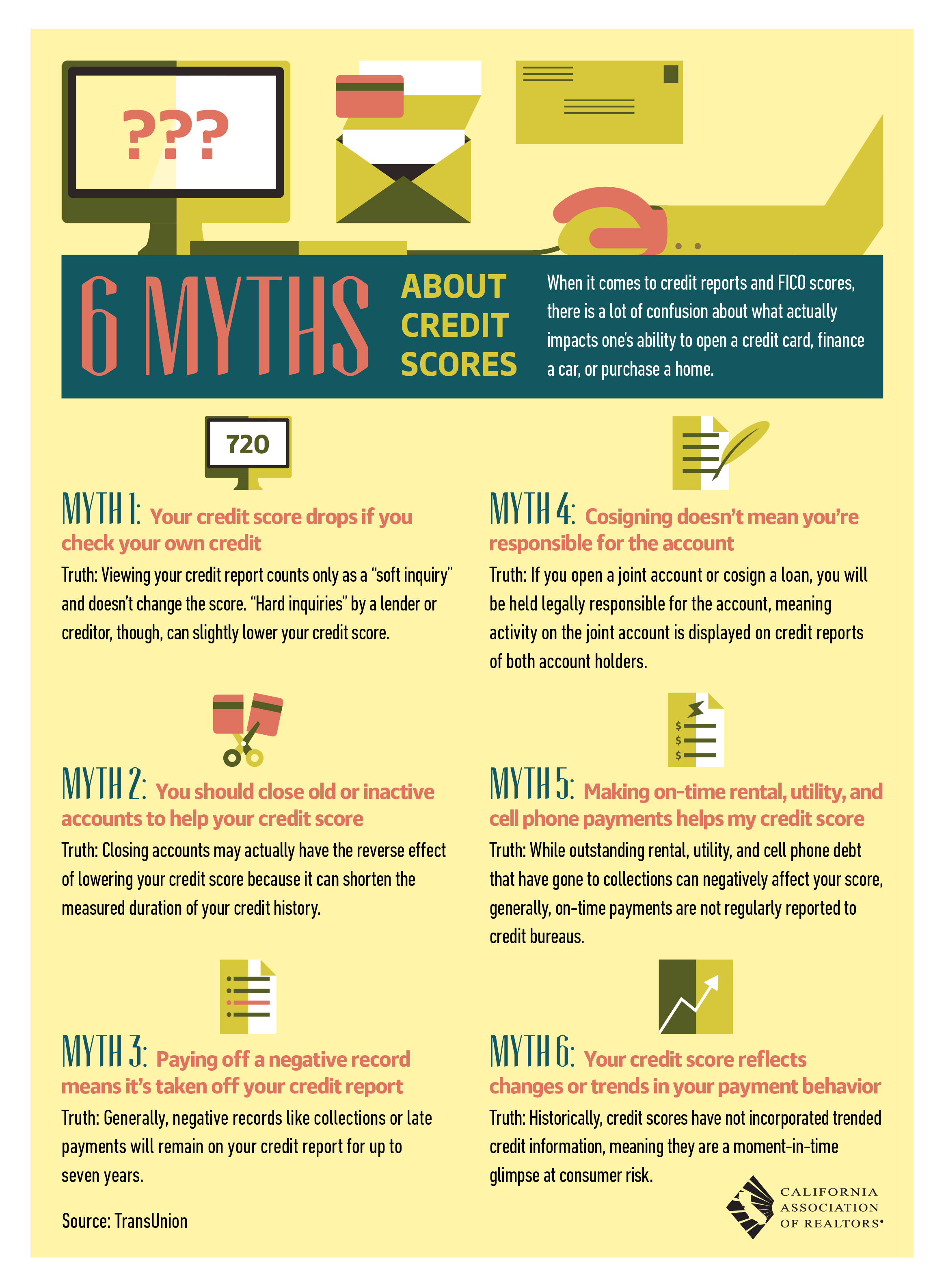 Illustration of Six Myths About Credit Scores